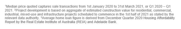 1H 21 ALPG Brisbane - Disclaimers.PNG