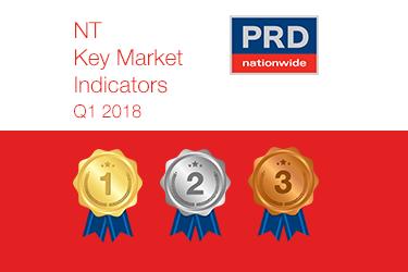 Q1 2018 Key Market Indicators - NT.png