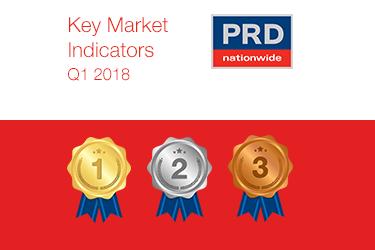 Q1 2018 Key Market Indicators - National.png