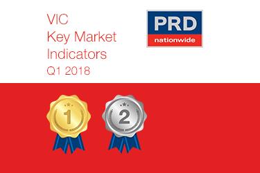 Q1 2018 Key Market Indicators - VIC.png