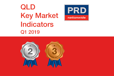 Q1 2019 Key Market Indicators - QLD