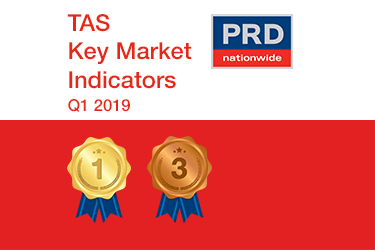 Q1 2019 Key Market Indicators - TAS
