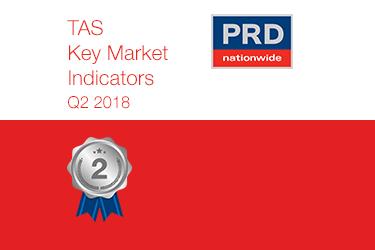 Q2 2018 Key Market Indicators - TAS.png