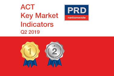 Q2 2019 Key Market Indicators - ACT_tmb