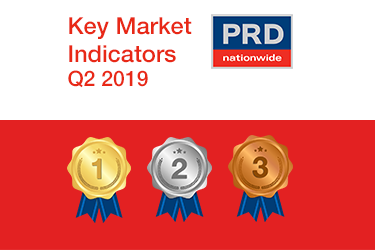 Q2 2019 Key Market Indicators - National_tmb