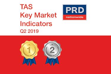 Q2 2019 Key Market Indicators - TAS_tmb