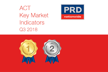 Q3 2018 Key Market Indicators - ACT Thumbnail.png