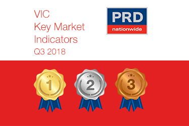Q3 2018 Key Market Indicators - VIC Thumbnail.png