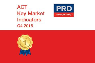 Q4 2018 Key Market Indicators - ACT