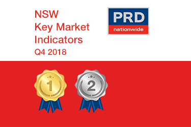 Q4 2018 Key Market Indicators - NSW