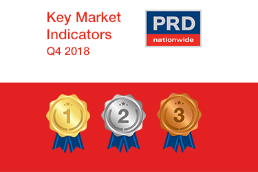 Q4 2018 Key Market Indicators - National