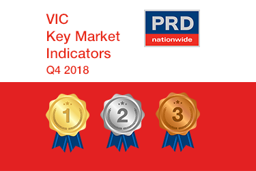 Q4 2018 Key Market Indicators - VIC