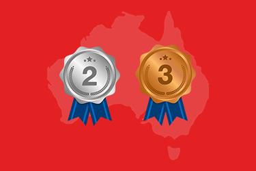 Q4 2019 Key Market Indicators - S,B - NSW.png