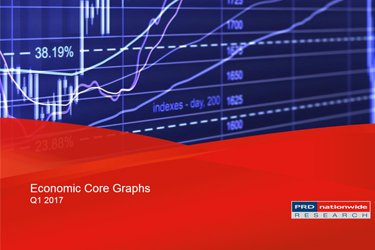 PRDnationwide Economic Core Graphs