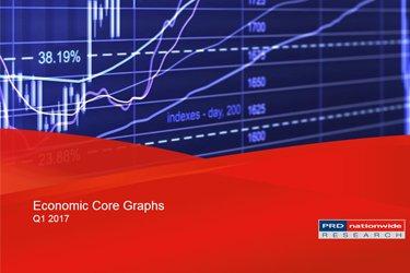 PRDnationwide Economic Core Graphs
