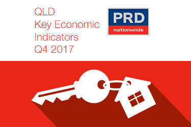 Q4 2017 QLD Key Market Indicators